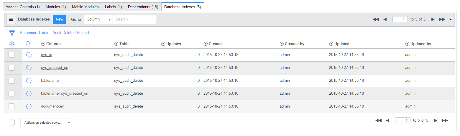 Working With Database Indexes in ServiceNow - SnowMirror